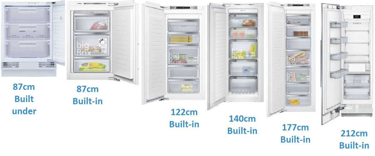 Infographic of built-in fridge sizes