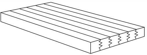 Infographic of continuous staves used to make a wooden worktop