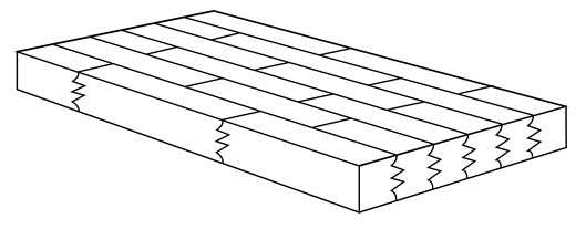 Infographic of a wooden worktop made of finger staves